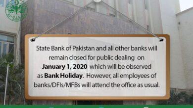 Photo of بدھ کو ملک بھر میں بینک بند رکھنے کا اعلان