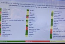 Photo of UNHRC Adopts Pakistan-Sponsored Resolution Against Israel
